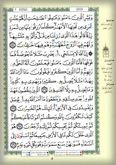 وقفات مع القرآن الكريم للتدبر والعمل….سورة البقرة صفحه5